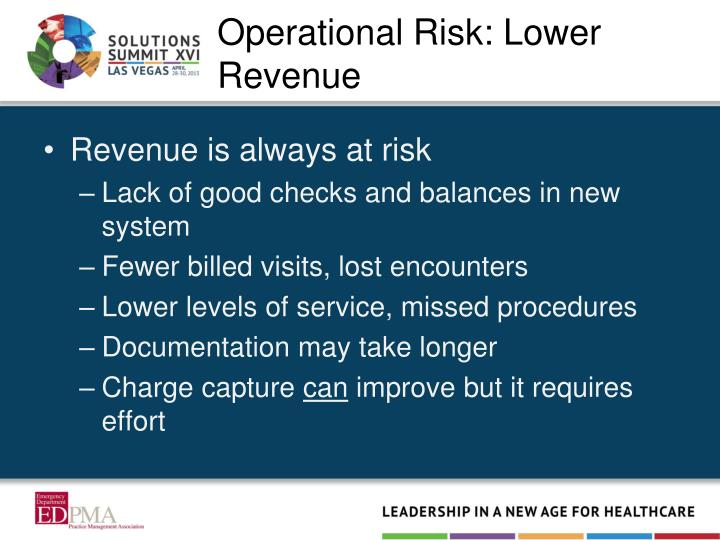 Operational Risk: Lower Revenue