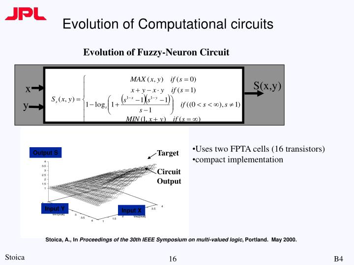 Evolution of Computational circuits