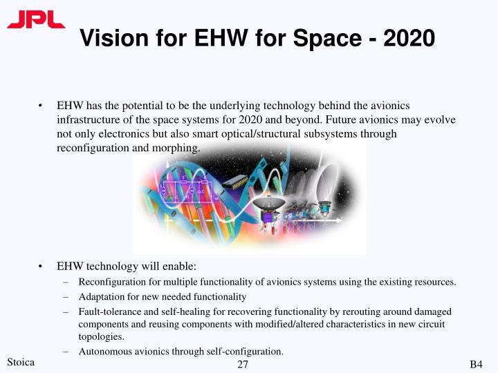 Vision for EHW for Space - 2020