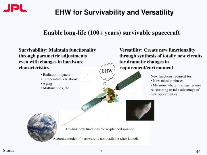 EHW for Survivability and Versatility