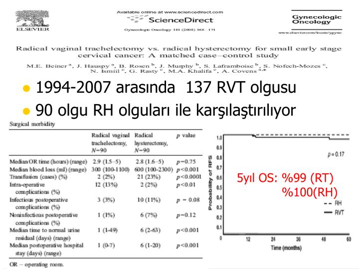 1994-2007 arasında  137 RVT olgusu