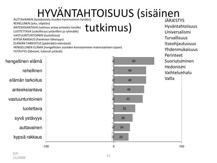 HYVÄNTAHTOISUUS (sisäinen tutkimus)