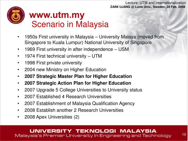 Scenario in Malaysia