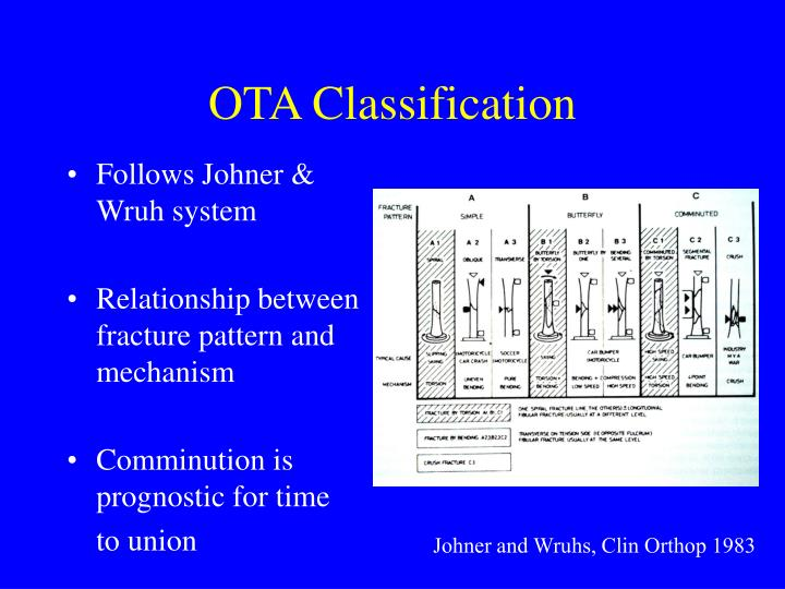 OTA Classification