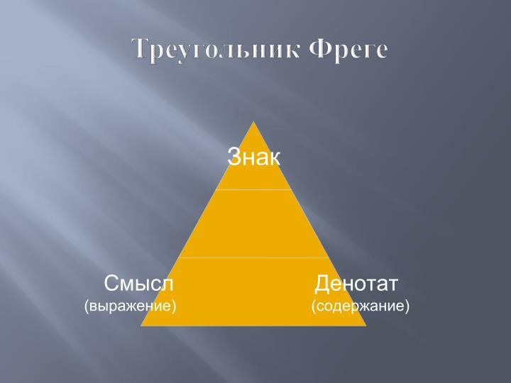 Треугольник Фреге