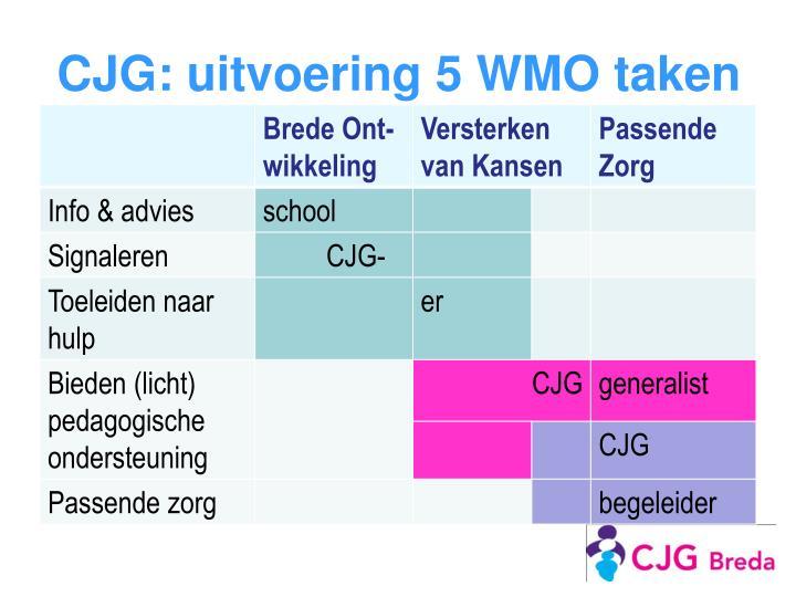 CJG: uitvoering 5 WMO taken