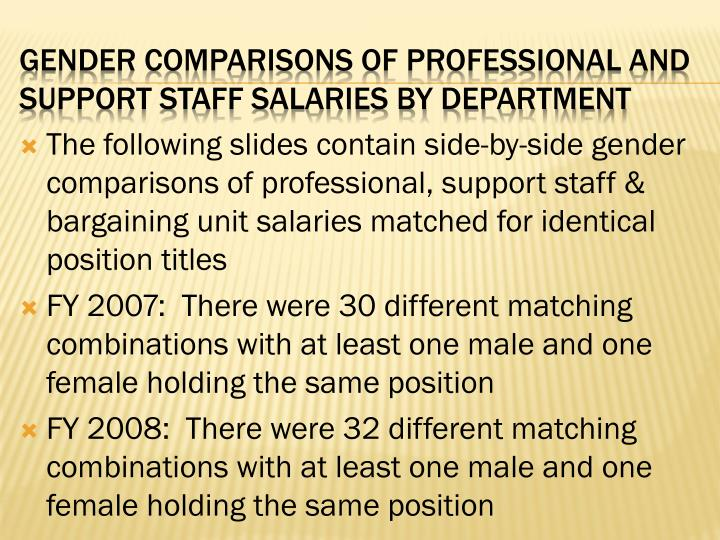 The following slides contain side-by-side gender comparisons of professional, support staff & bargaining unit salaries matched for identical position titles