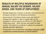 results of multiple regression of annual salary on gender salary grade and years of employment