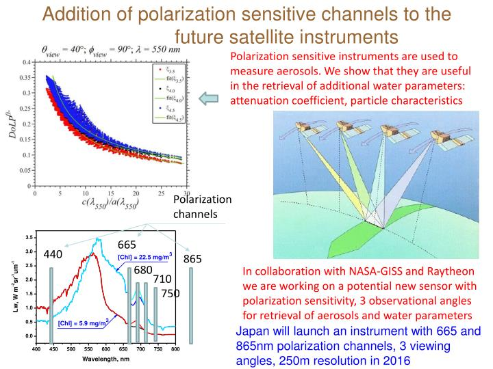 Polarization sensitive instruments are used to measure aerosols. We show that they are useful in the retrieval of additional water parameters: attenuation coefficient, particle characteristics