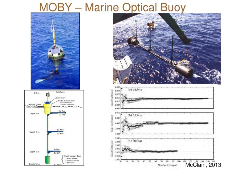 MOBY – Marine Optical Buoy