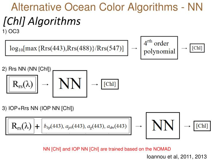 Alternative Ocean Color Algorithms - NN