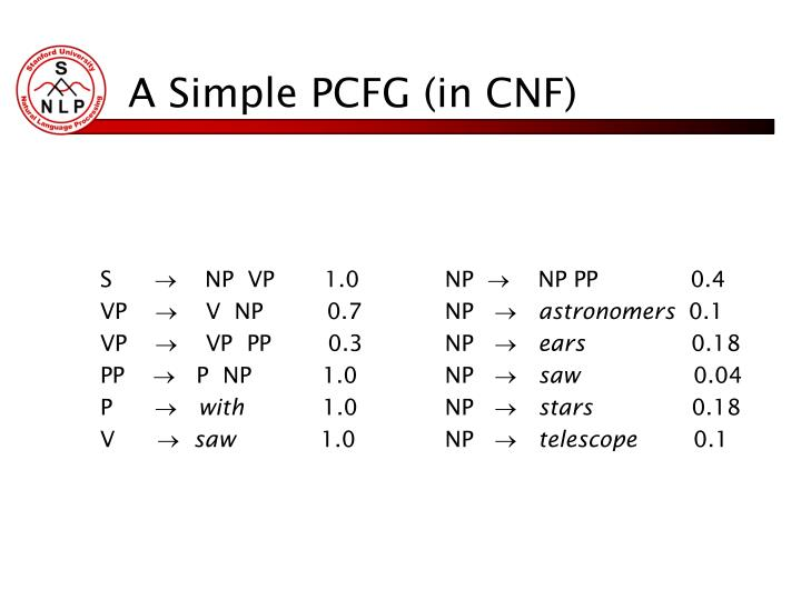 A Simple PCFG (in CNF)