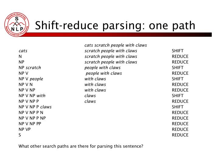Shift-reduce parsing: one path