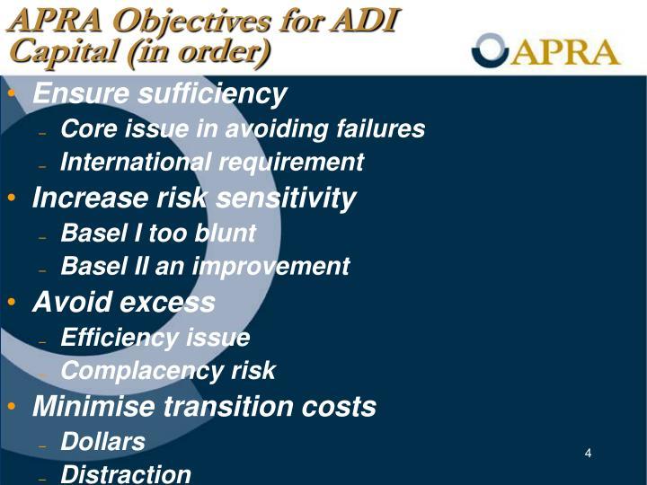 APRA Objectives for ADI Capital (in order)