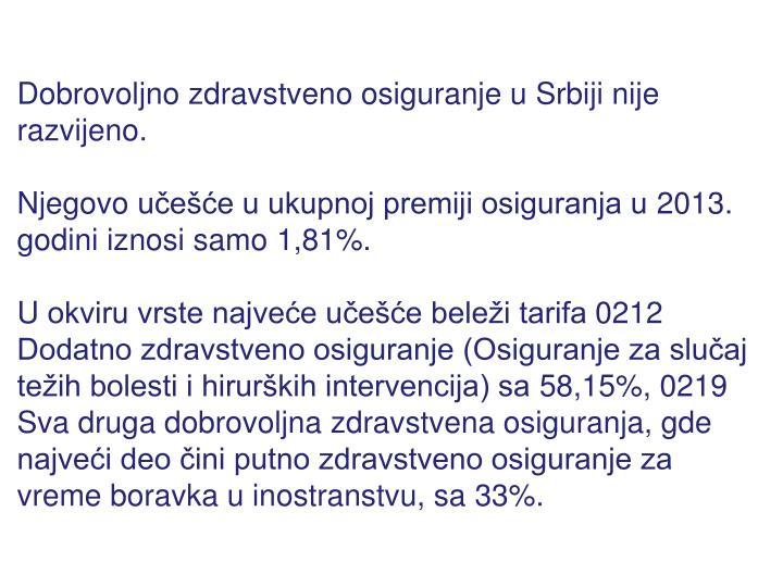 Dobrovoljno zdravstveno osiguranje u Srbiji nije razvijeno.