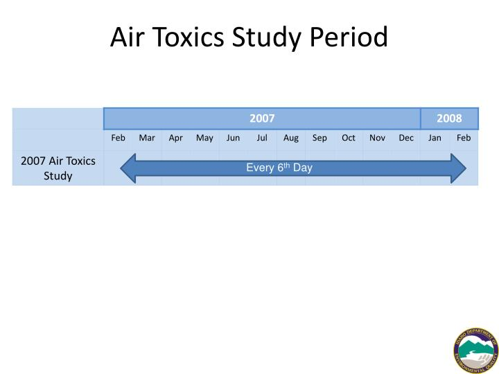 Air Toxics Study Period