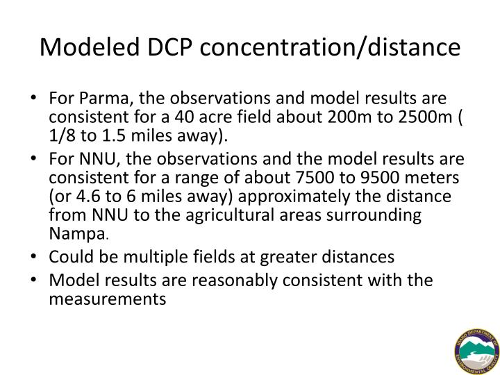 Modeled DCP concentration/distance