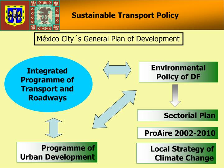 Sustainable Transport Policy
