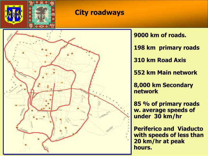 City roadways