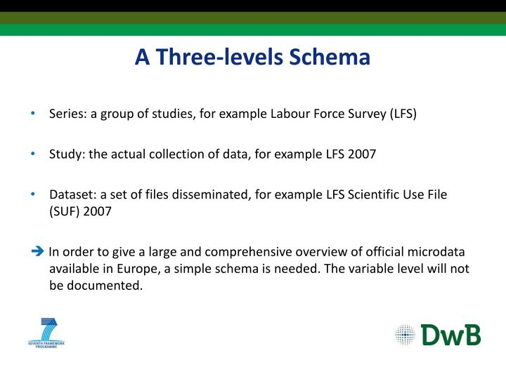 A Three-levels Schema