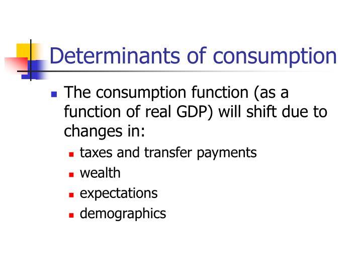 Determinants of consumption