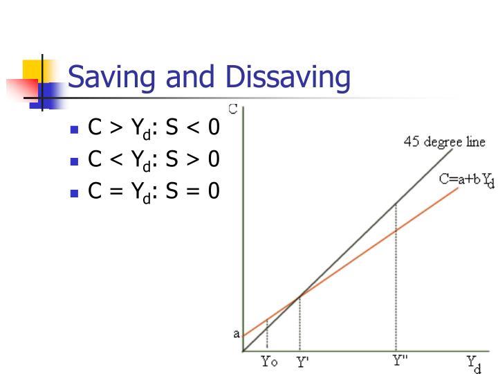 Saving and Dissaving