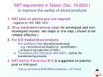 nat requirement in taiwan dec 19 2002 to improve the safety of blood products