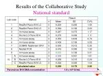 results of the collaborative study national standard