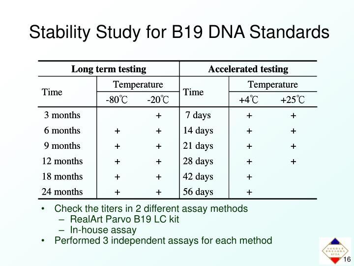 Stability Study