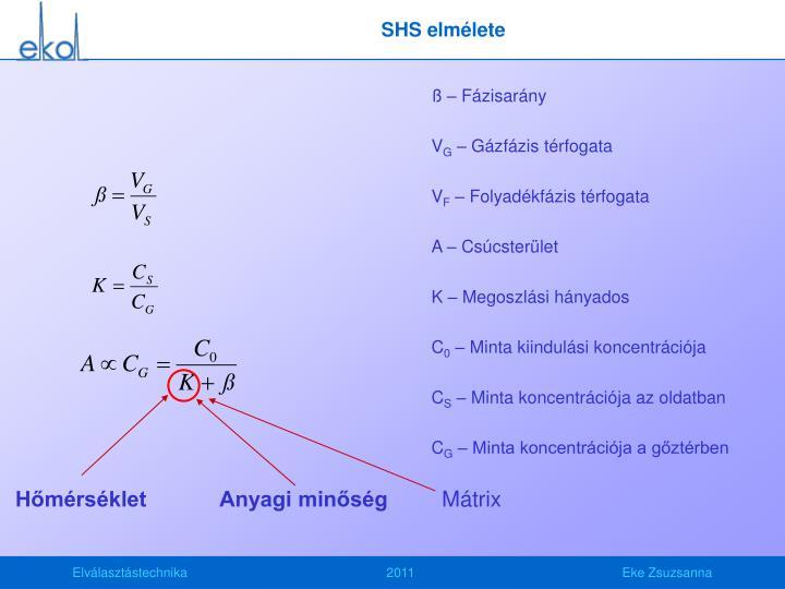 SHS elmélete