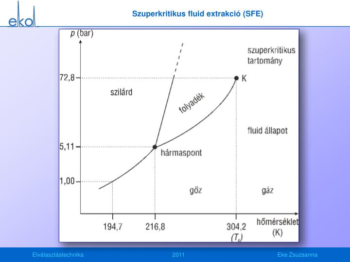 Szuperkritikus fluid