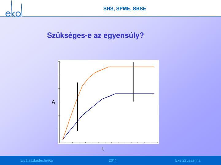 SHS, SPME, SBSE