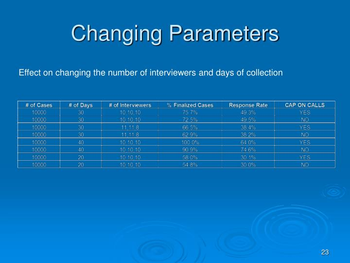 Changing Parameters