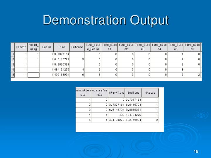 Demonstration Output