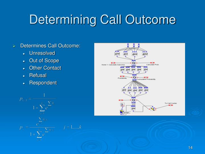 Determining Call Outcome