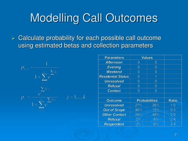 Modelling Call Outcomes