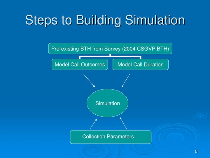 Steps to Building Simulation