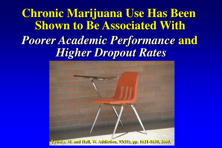 Chronic Marijuana Use Has Been