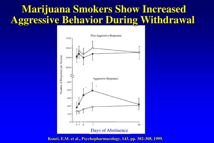 Marijuana Smokers Show Increased