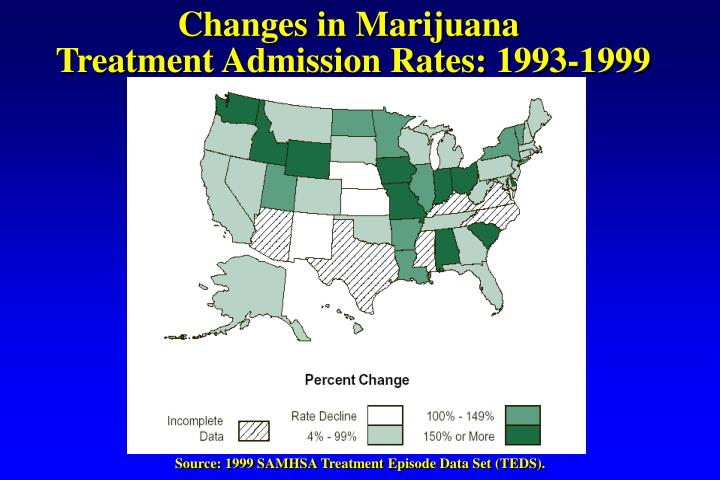 Changes in Marijuana