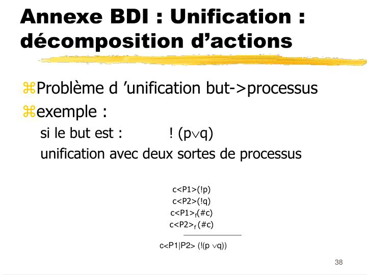 Annexe BDI : Unification : décomposition d'actions