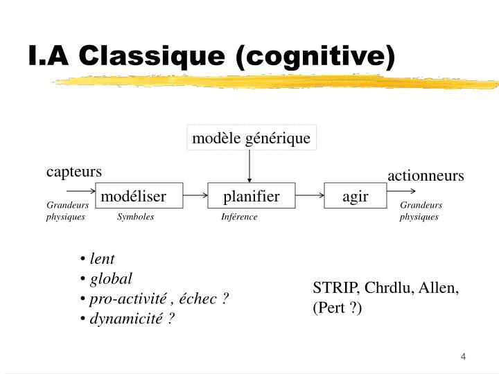 I.A Classique (cognitive)