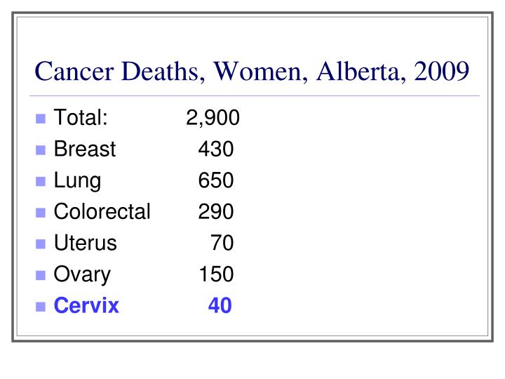 Cancer Deaths, Women, Alberta, 2009