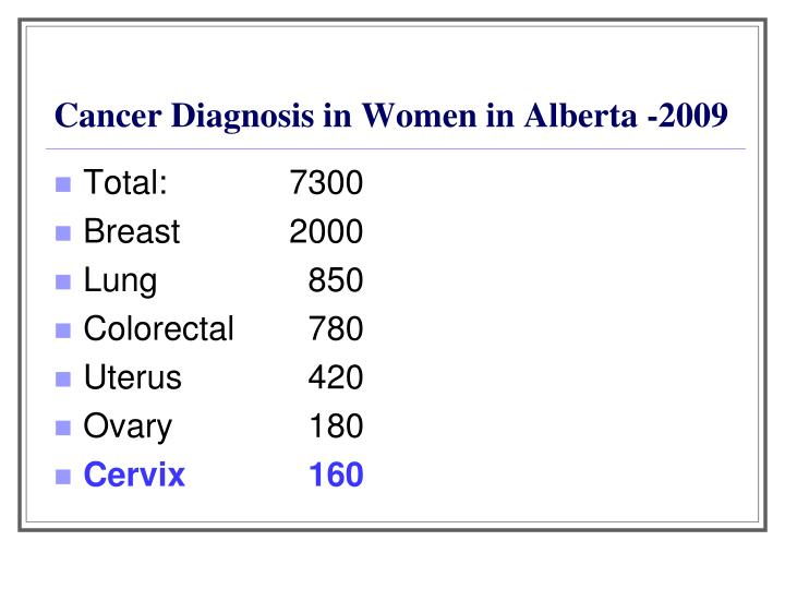 Cancer Diagnosis in Women in Alberta -2009