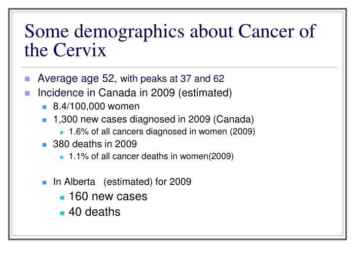 Some demographics about Cancer of the Cervix