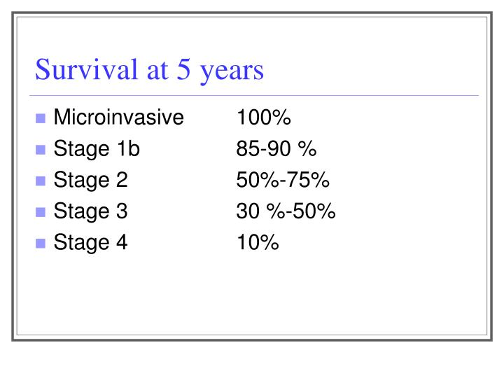 Survival at 5 years