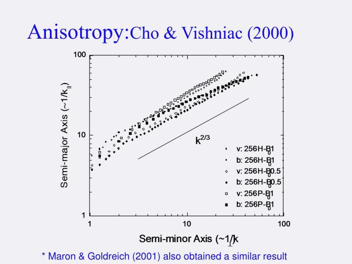 Anisotropy: