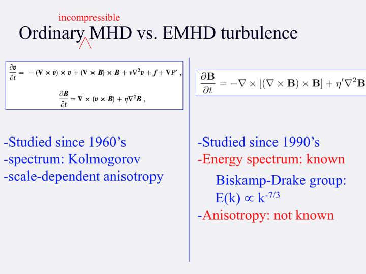 Ordinary MHD vs. EMHD turbulence