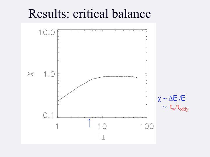 Results: critical balance