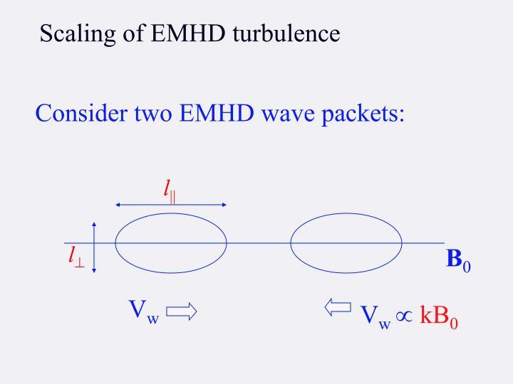 Scaling of EMHD turbulence